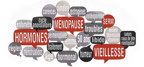 Yoga Troubles liés à la ménopause